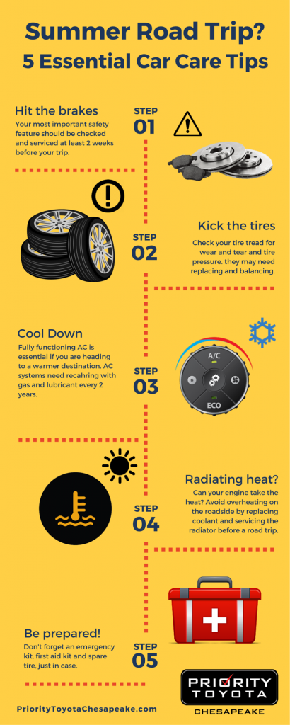 5 Essential Summer Road Trip Car Care Tips Priority