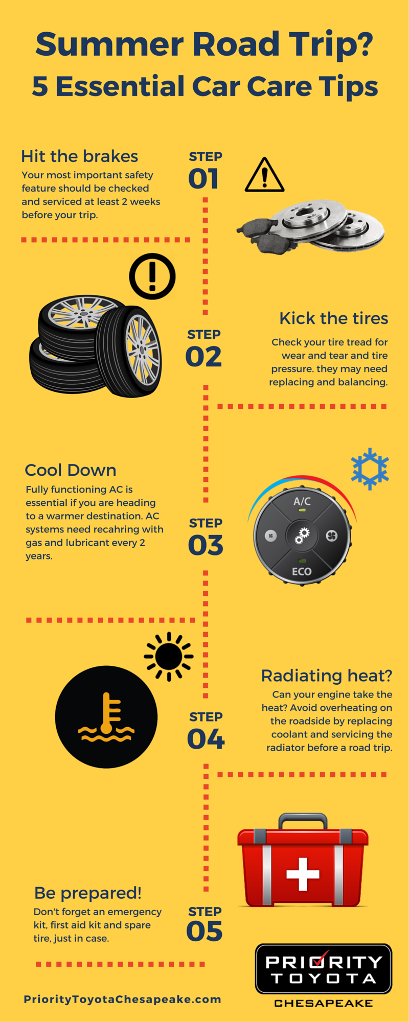 5 essential summer road trip car care tips - priority toyota
